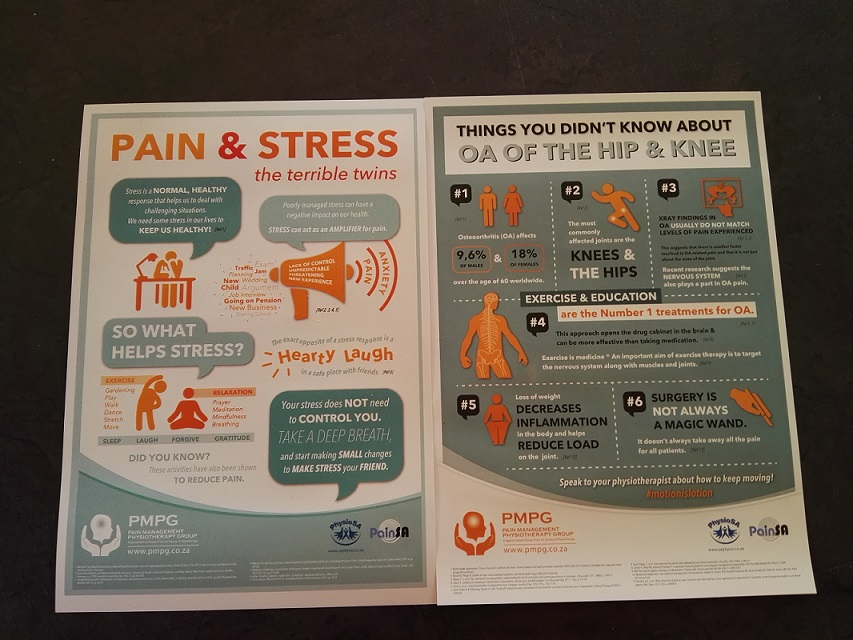 """Stress & Pain""/""OA in the Hip & Knee"" - A5 Flyers (Pack of 50)"