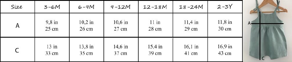 3dee9335 900c 4033 a3e4 7937c80a296f