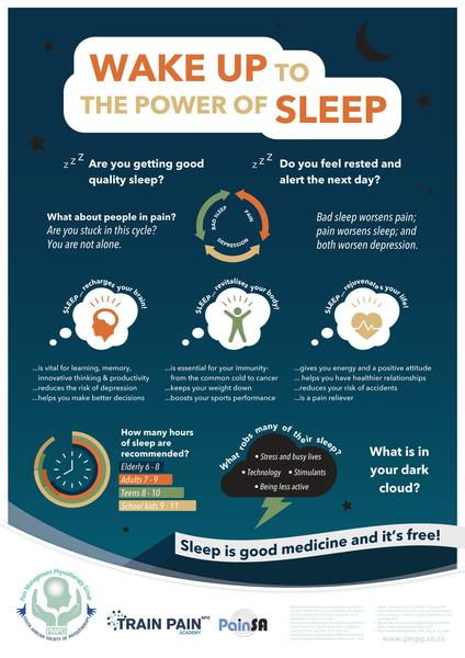 """Wake Up to the Power of Sleep"" - A2 & A3 Posters"