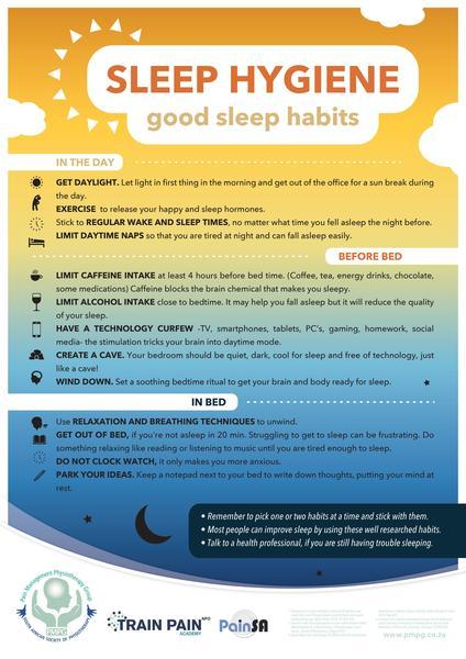 """Sleep Hygiene"" - A2 & A3 Posters"